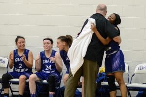 Grays Harbor College womens basketball coach