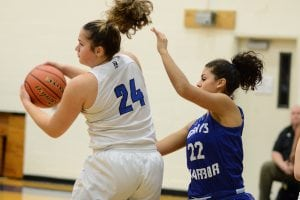 Grays Harbor College womens basketball