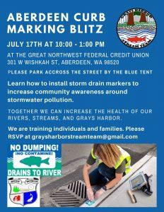 Aberdeen Curb Marking Blitz @ Great Northwest Federal Credit Union